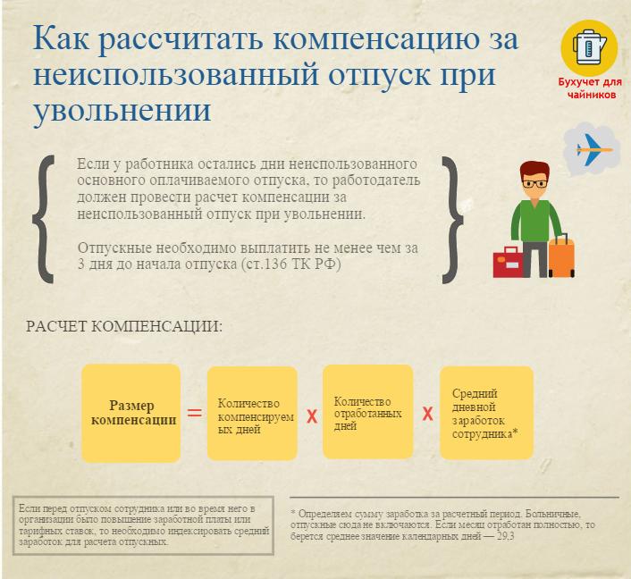 Как должнику снять запрет на выезд за границу
