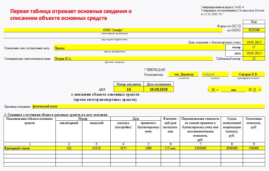 Унифицированная Форма Ос 4 Образец Заполнения img-1
