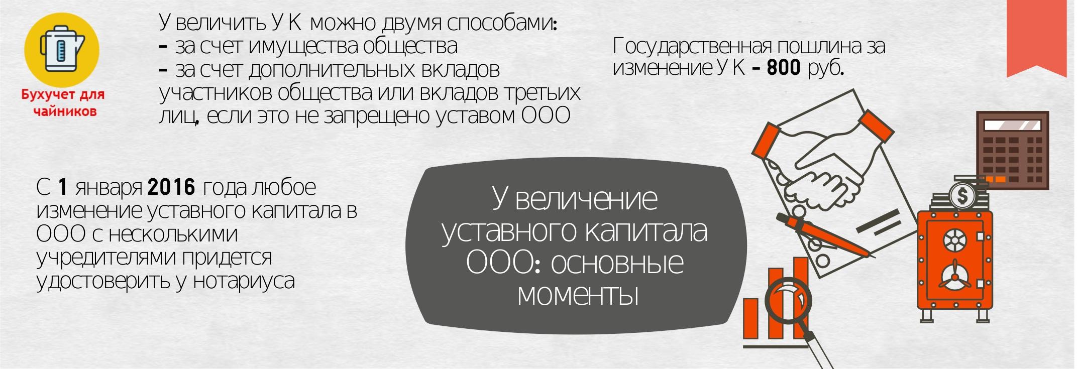 Увеличение уставного капитала ООО: новые изменения