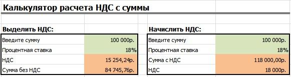 Калькулятор НДС онлайн: Как посчитать НДС 18%? Формула расчета