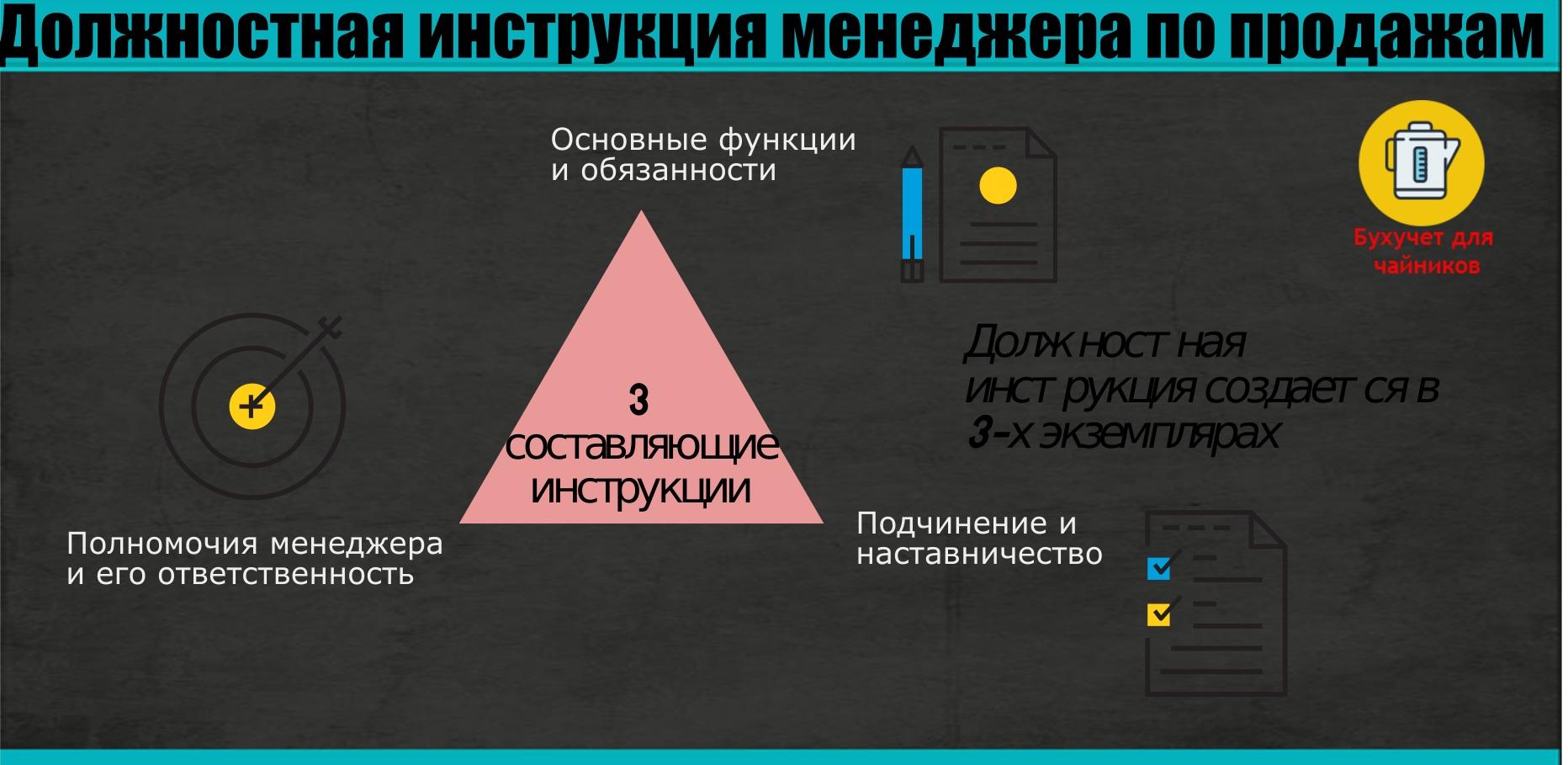Должностная инструкция менеджера по продажам: основные составляющие
