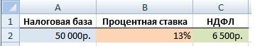 Расчет НДФЛ. Пример в Excel