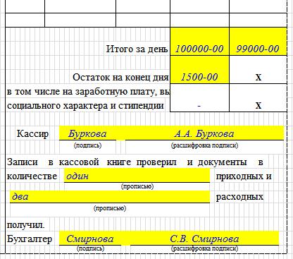 Заполненный лист кассовой книги (форма КО-4). Конец листа