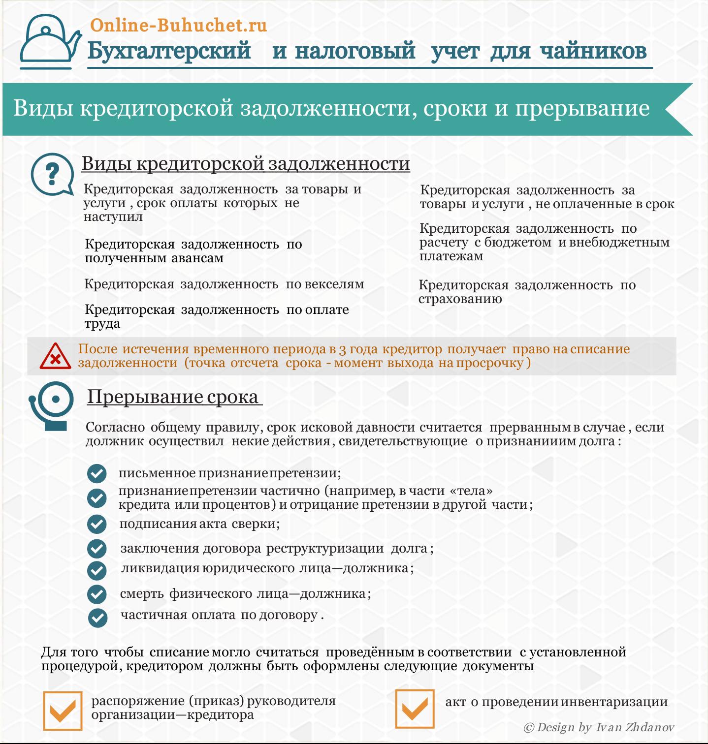 Займ от частного лица в Владивостоке