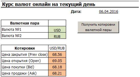 Курс валют онлайн: калькулятор