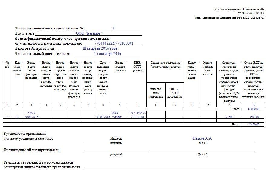 Заполнение дополнительного листа Книги покупок при аннулировании счета фактуры