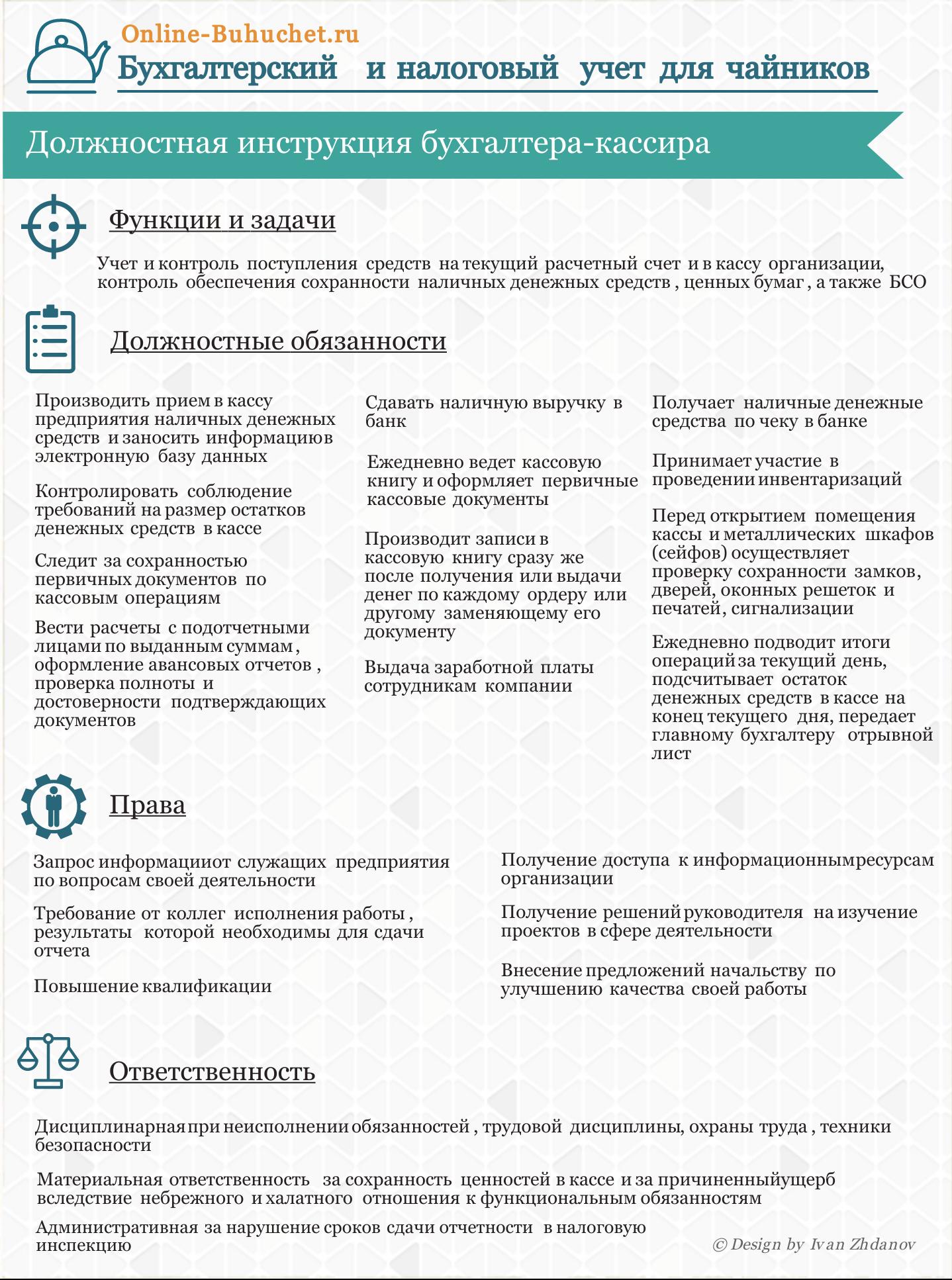Должностные инструкции кассира бюджетного учреждения