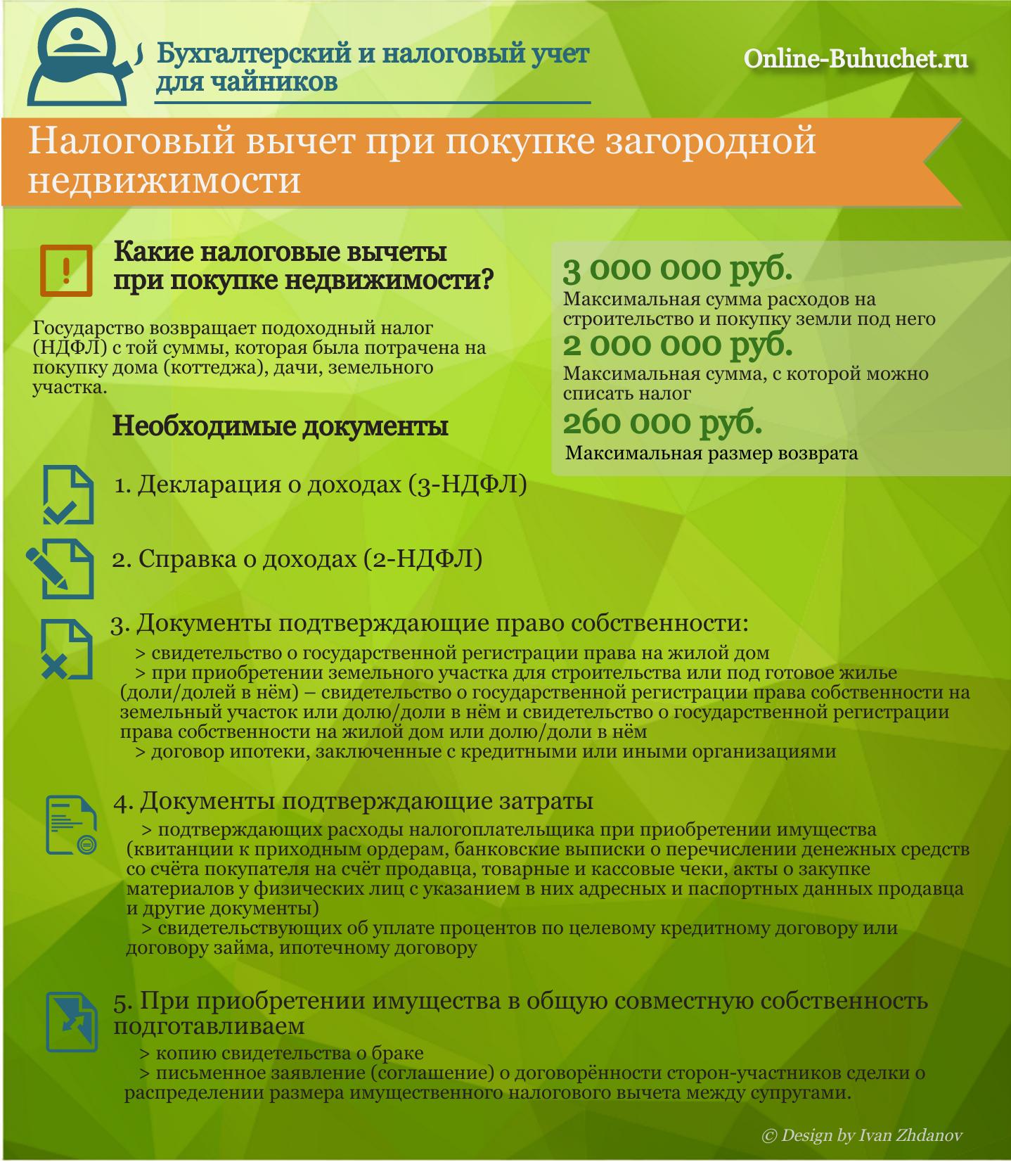 Налоговый вычет при покупки дачи: документы