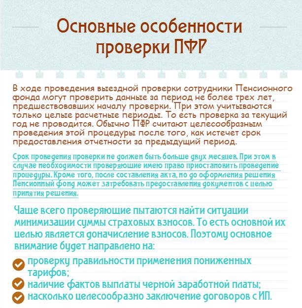 Выездная проверка ПФР для ИП и ООО