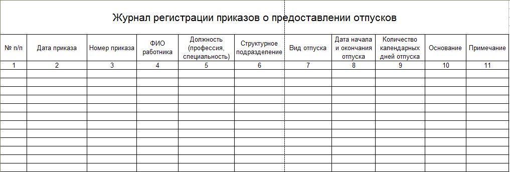 Пример журнала регистрации отпусков