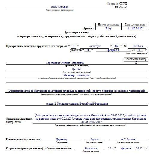 Пример заполнения приказа