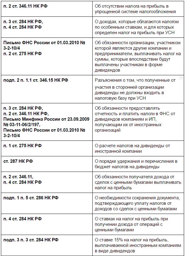 налог на дивиденды по иностранцам Усть-Большерецкий