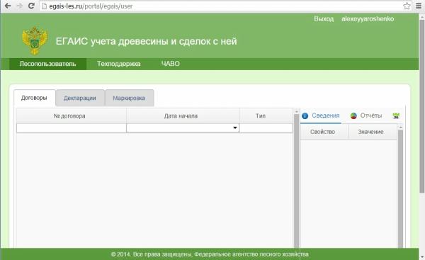Интерфейс ЕГАИС