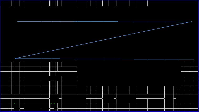 Форма СП-16 (Дневник поступления продукции садоводства)