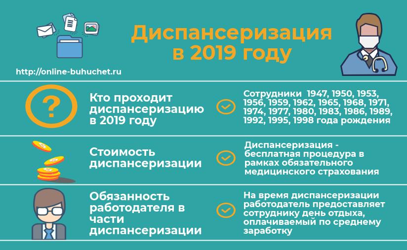 Бесплатная диспансеризация для сотрудников в 2019 году