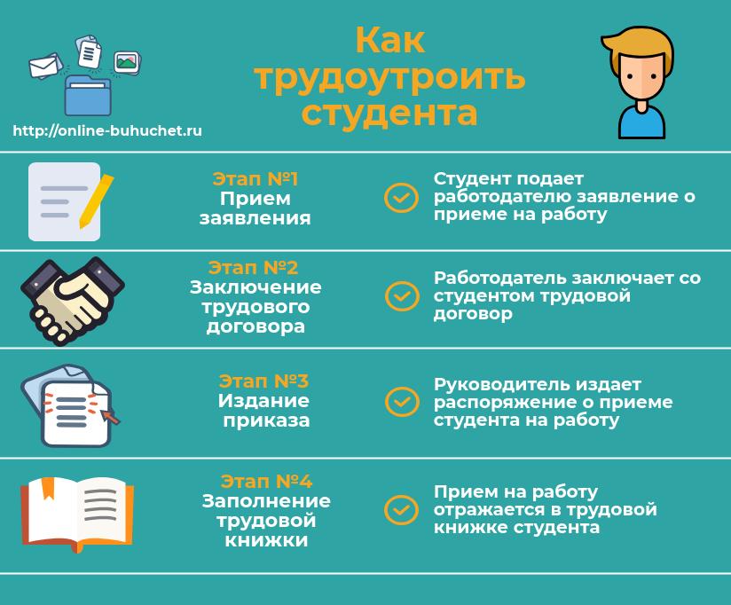 Как трудоустроить студента