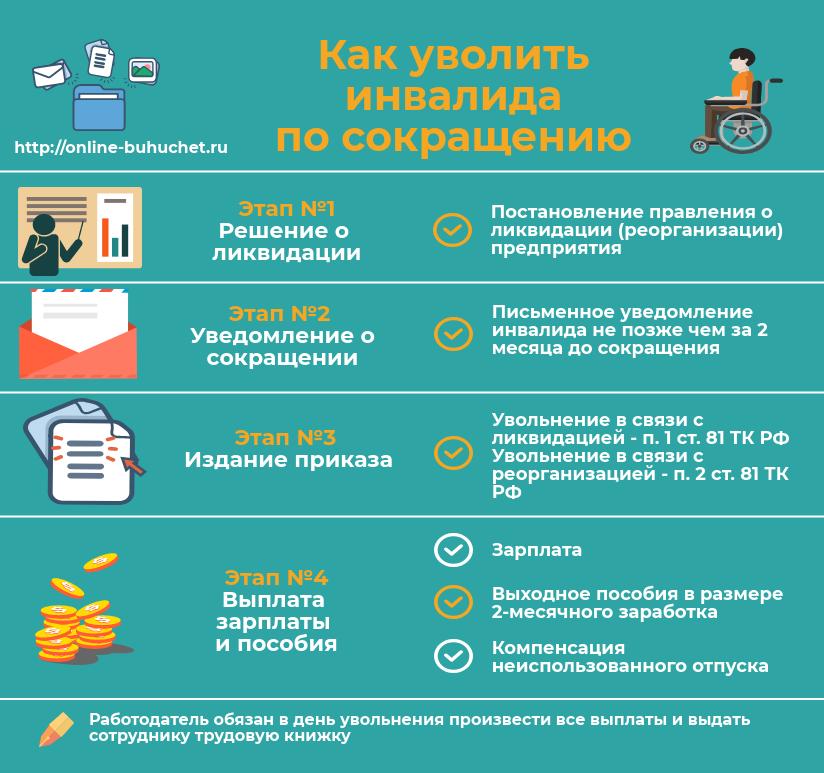 Сокращение инвалида
