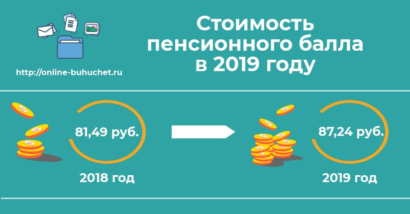 Стоимость пенсионного балла в 2019 году