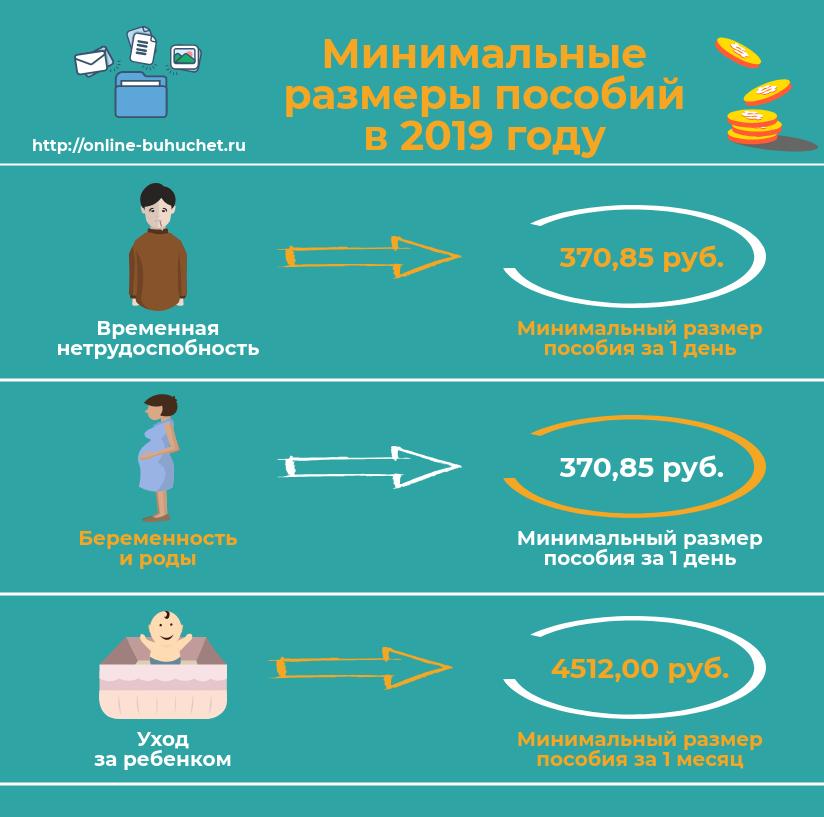 Максимальные декретные в 2019