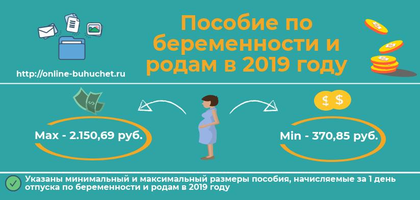 Минимальный и максимальный размеры пособия по беременности и родам в 2019 году