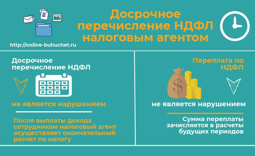 Досрочное перечисление НДФЛ налоговым агентом