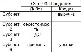 Банки ру оформить заявку на кредит
