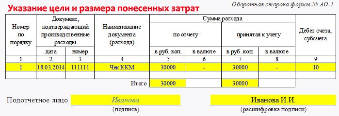 Авансовый отчет АО-1. Образец оформления