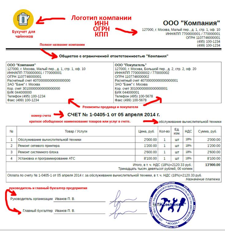 Образец заполнения счета на оплату. Основные требования
