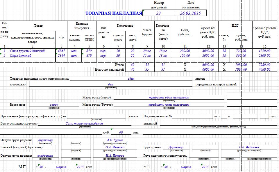 Образец заполнения товарной накладной по форме ТОРГ-12