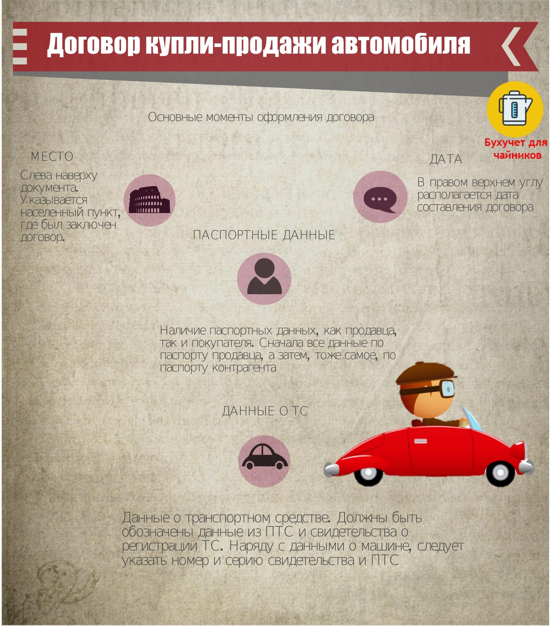 Юридический договор купли продажи автомобиля