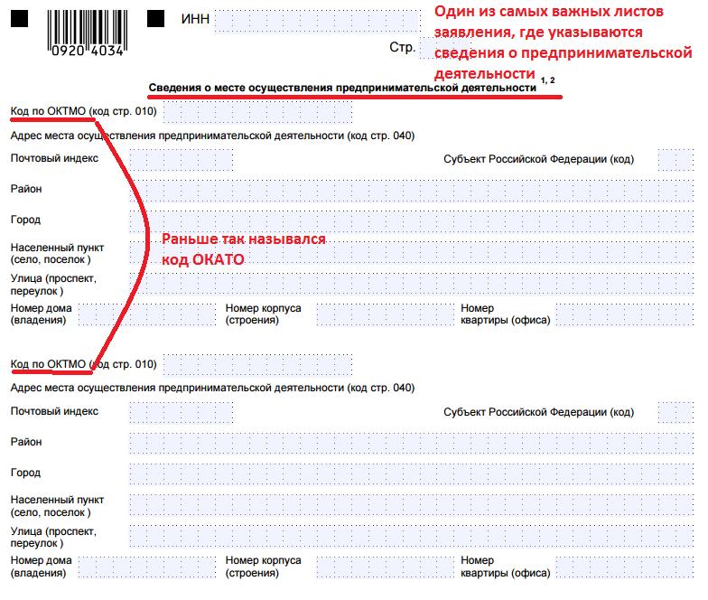 Сведения о месте осуществления предпринимательской деятельности в заявлении на патент