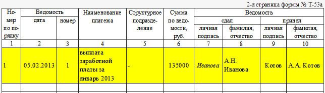 Журнал регистрации платежных ведомостей. Образец, форма
