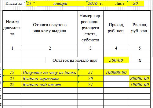 Заполненный лист кассовой книги (форма КО-4)