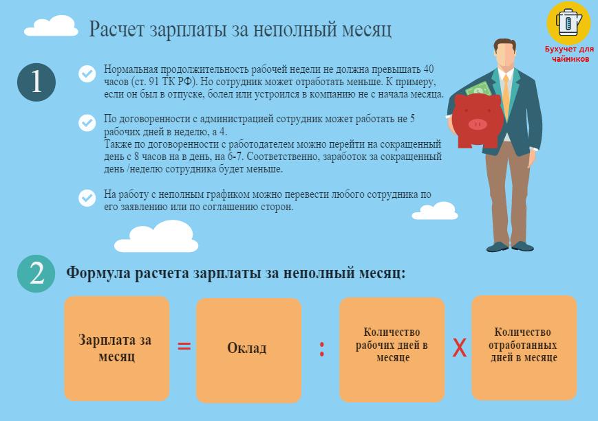 Расчет зарплаты за неполный месяц: формула