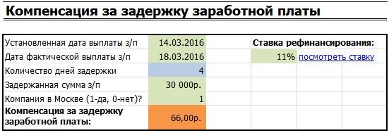 Онлайн калькулятор расчтеа компенсации за задержку заработной платы