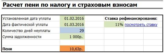 Прграмма воссоединения семей в россии