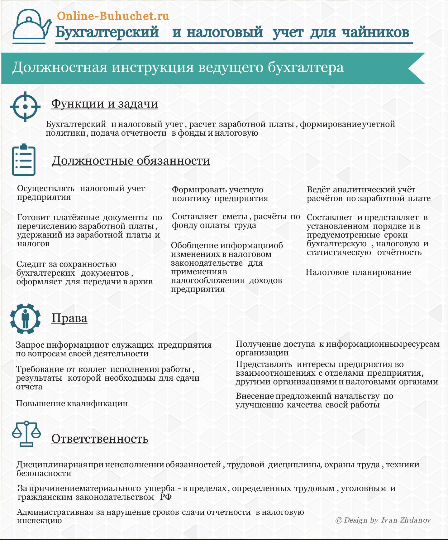Должностная инструкция ведущего бухгалтера: образец в инфографике