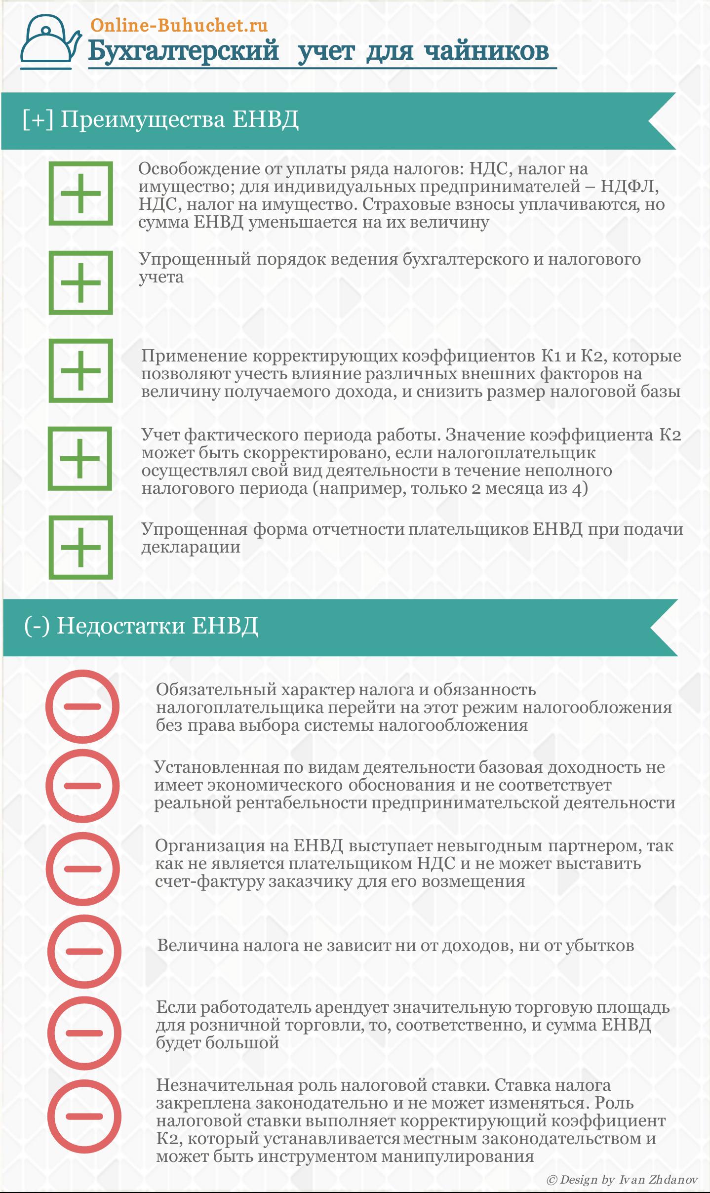 Плюсы и минусы спецрежима ЕНВД для организации