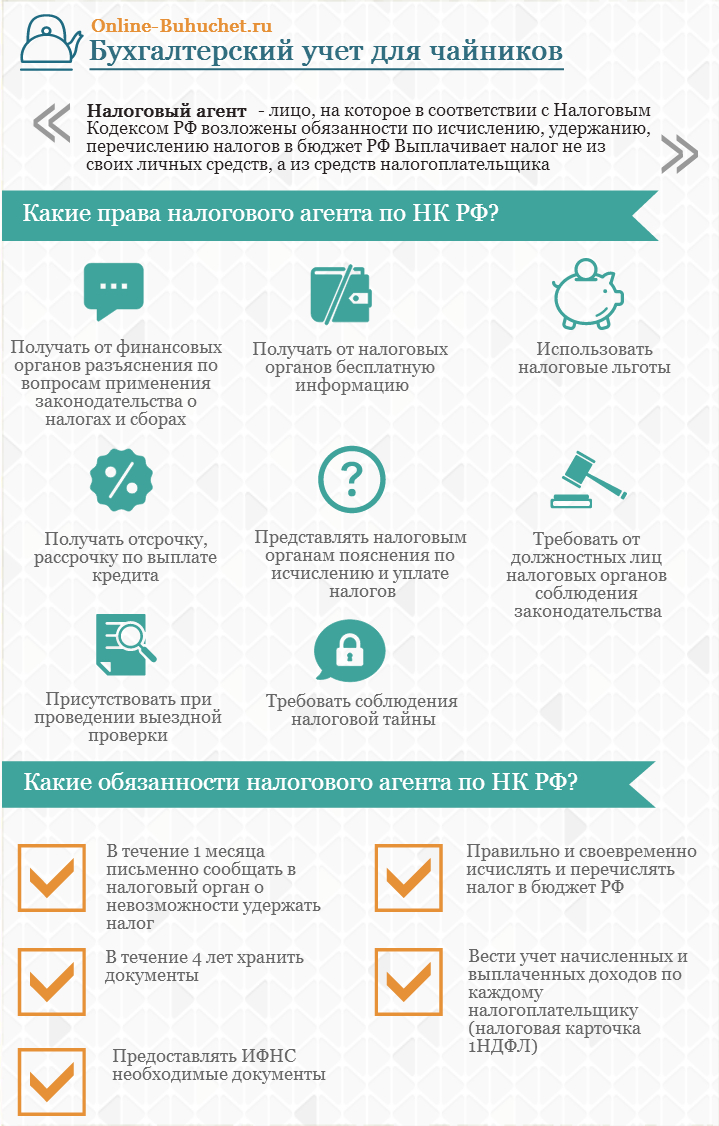 Обязанность, права и ответственность налоговых агентов по НДФЛ
