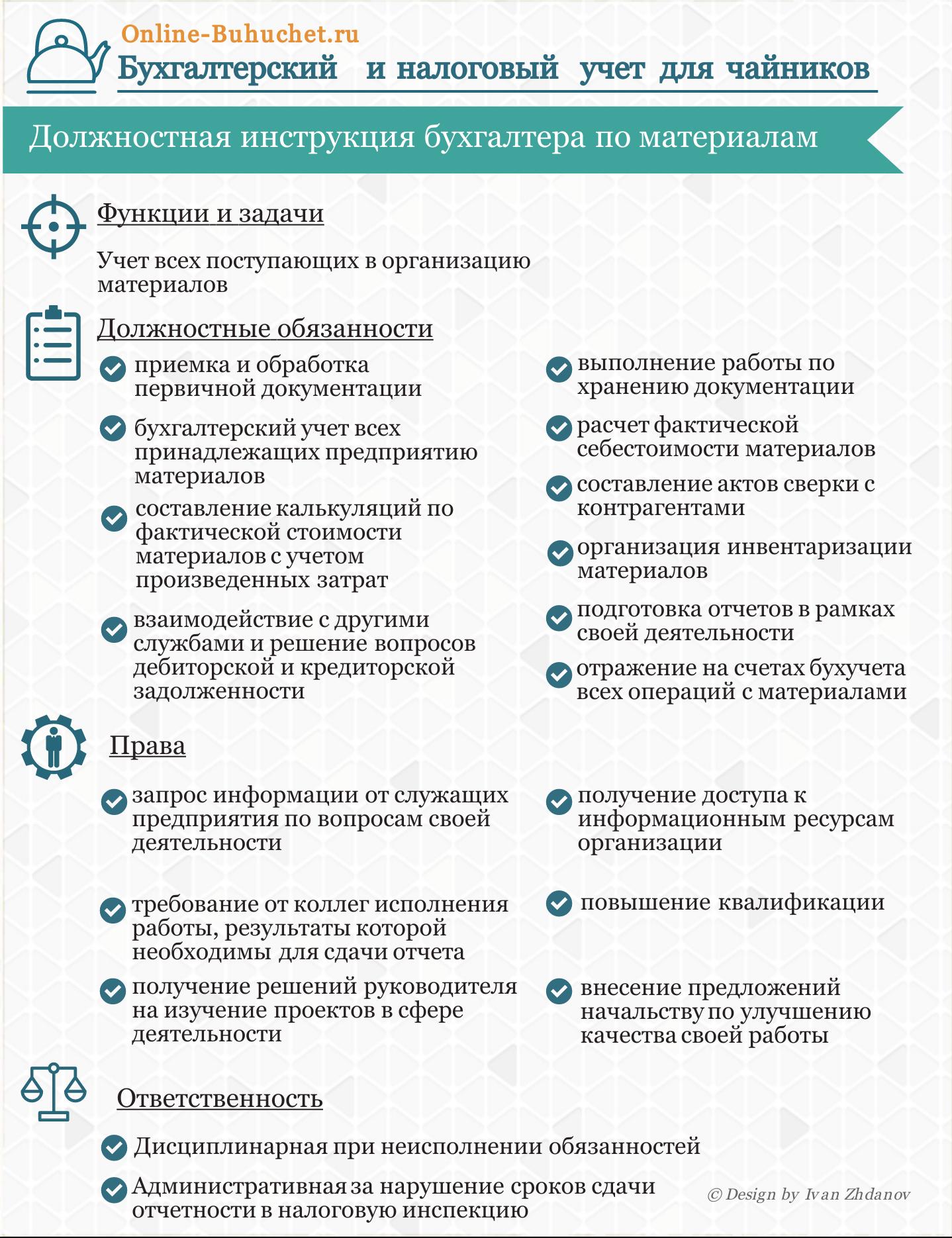 Должностная инструкция бухгалтера по материалам: образец, online-buhuchet.ru