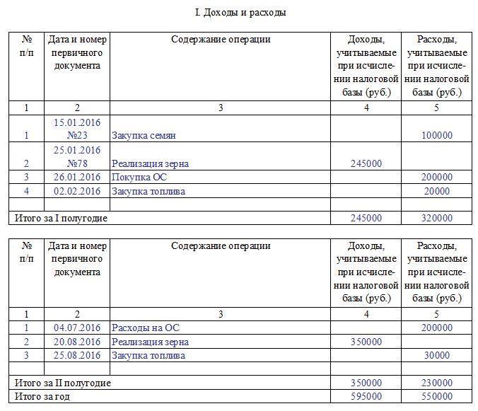 Книга учета доходов и расходов, стр. 2