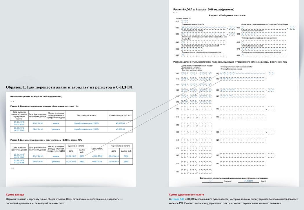 Образец заполнения раздела 2 отчёта 6-НДФЛ