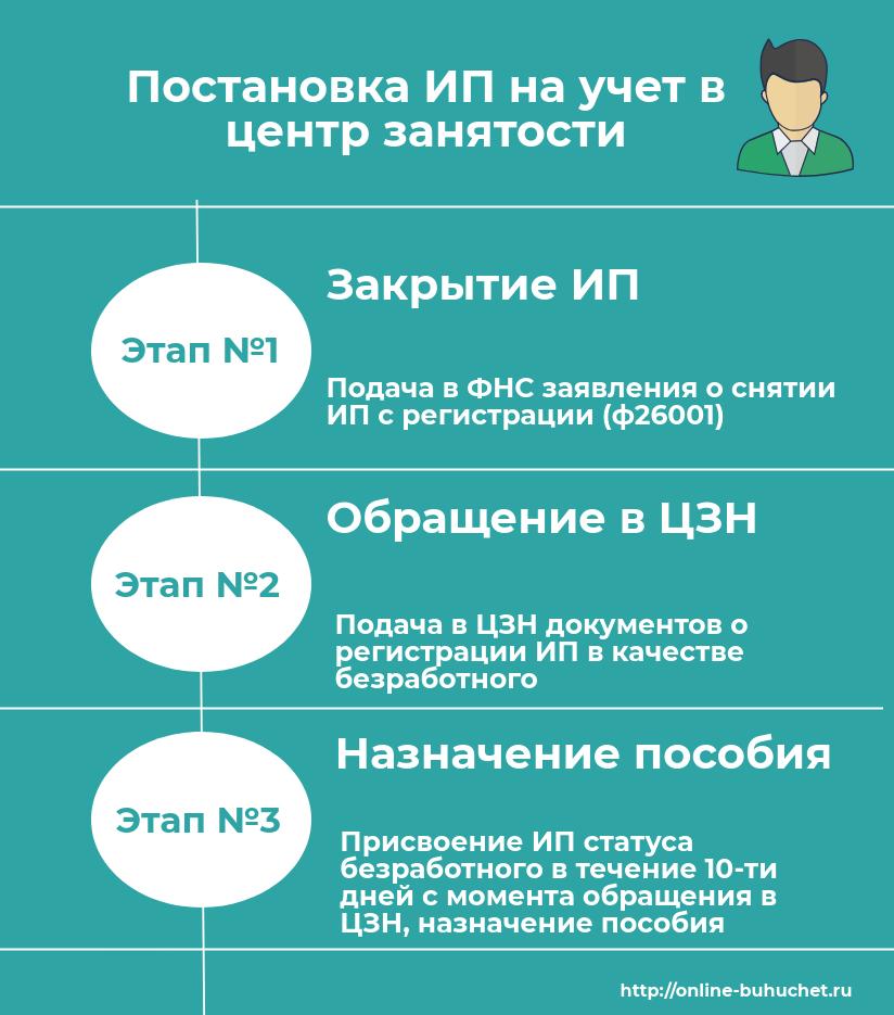 Общий кадастровый реестр земельных участков