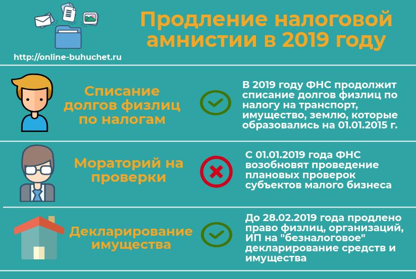 Изображение - Налоговая амнистия при открытии индивидуального предпринимательства в 2019 году 5c-d0-9f-5c-d1-_34924592