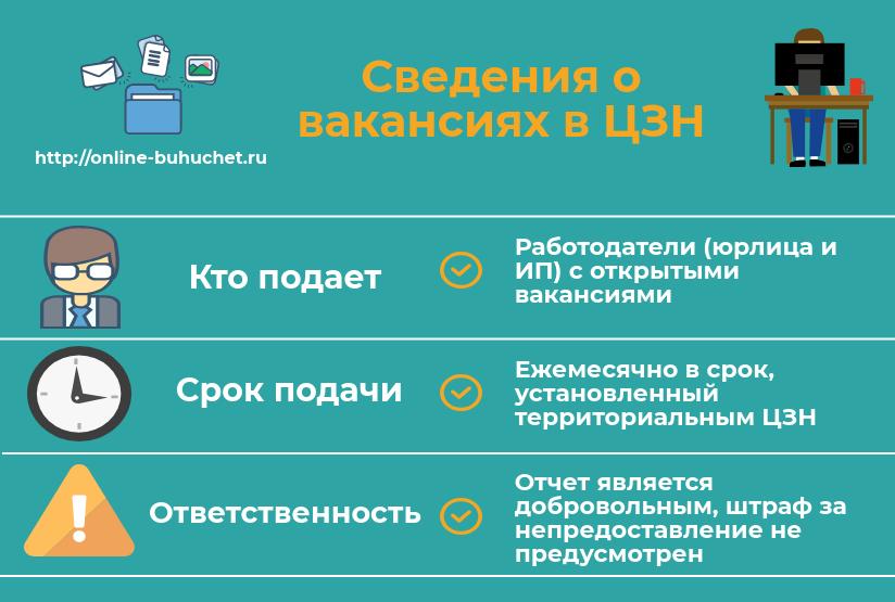 служба занятости и регистрация ип