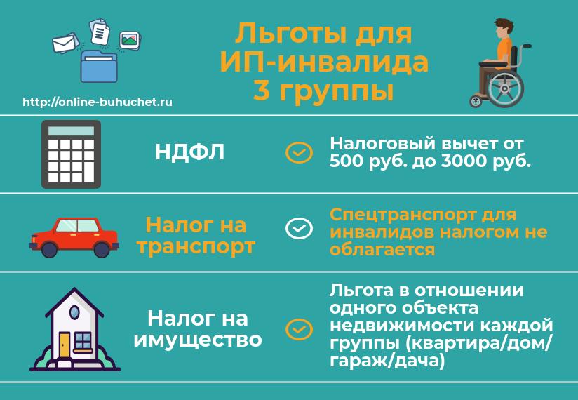 регистрация ип для инвалидов
