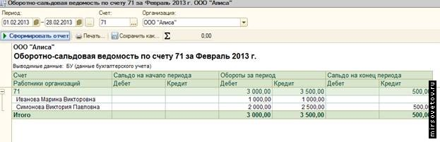 Учет подотчетных сумм в 1С