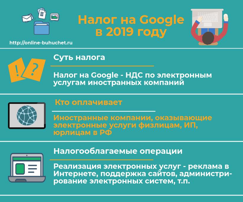Налог на Google в 2019 году