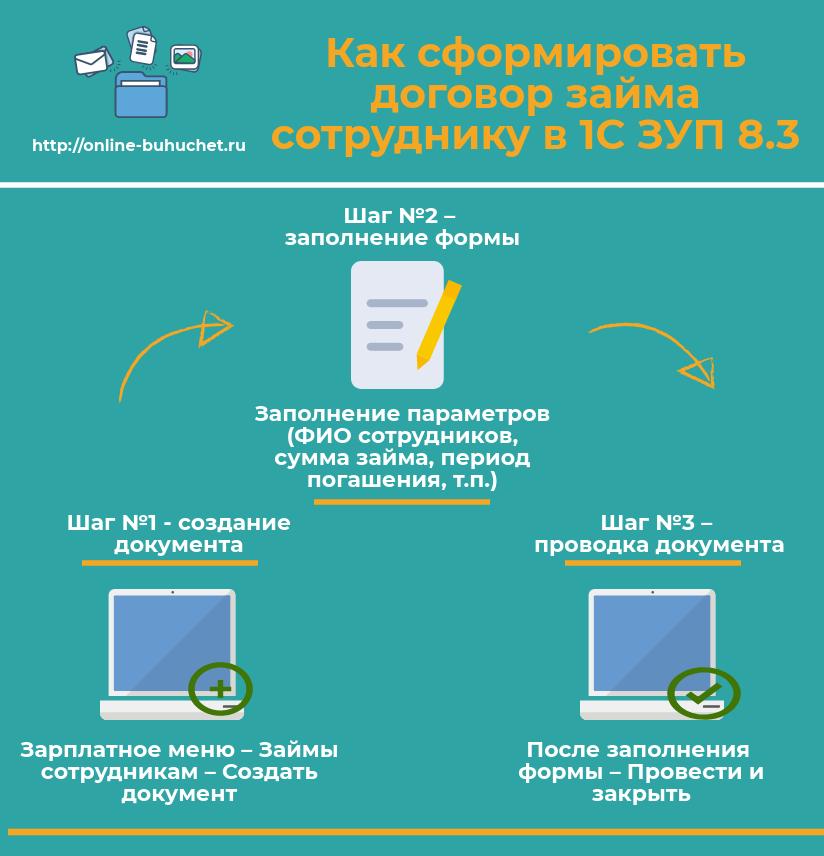 Как сформировать договор займа в 1С ЗУП 8.3