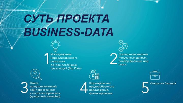 Суть проекта Business-Data при помощи технологии BigData